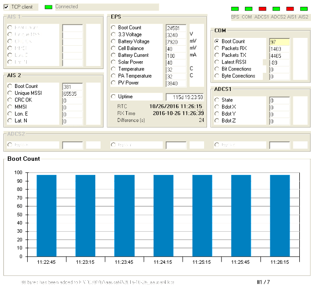 AAUSAT-4 Telemetry Decoder (DK3WN)