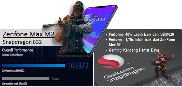 ASUS Zenfone Max M2 ZB633KL Snapdragon 632