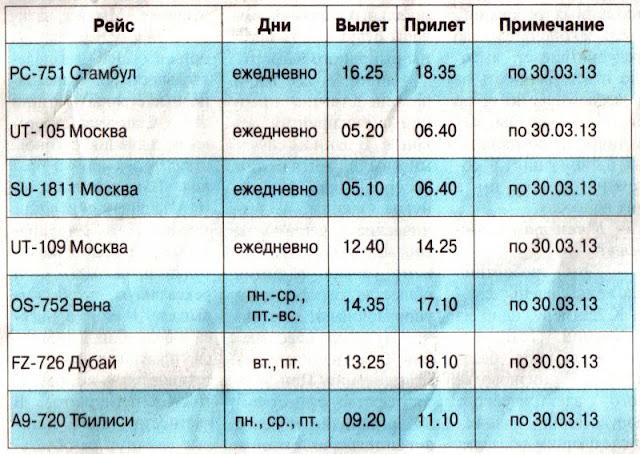 Расписание авиарейсов из Харькова