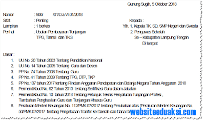 Surat Edaran TPG, Tamsil dan TKG Triwulan III Tahun 2018