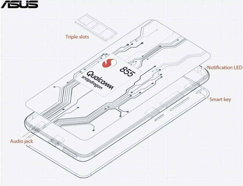 ASUS ZenFone 6 to feature Snapdragon 855, 5,000mAh battery, and 48MP cam