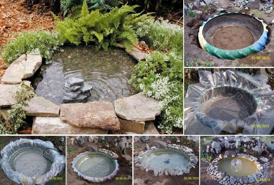 Backyard Landscape Ideas Pinterest – Thorplc Com