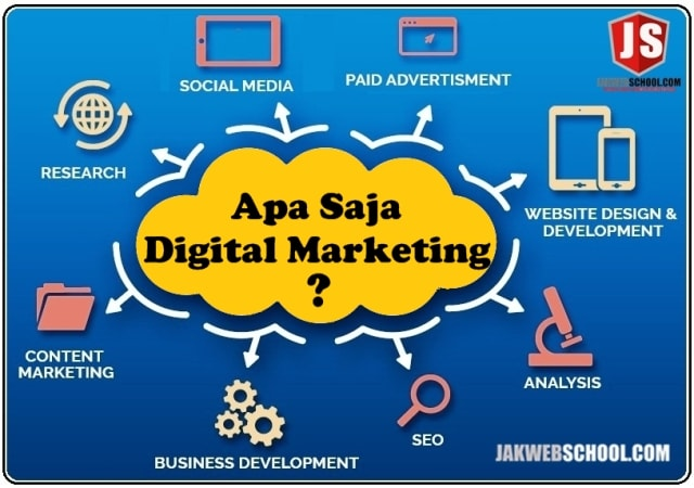 mengapa perlu belajar digital marketing, kursus digital marketing pemula, belajar digital marketing
