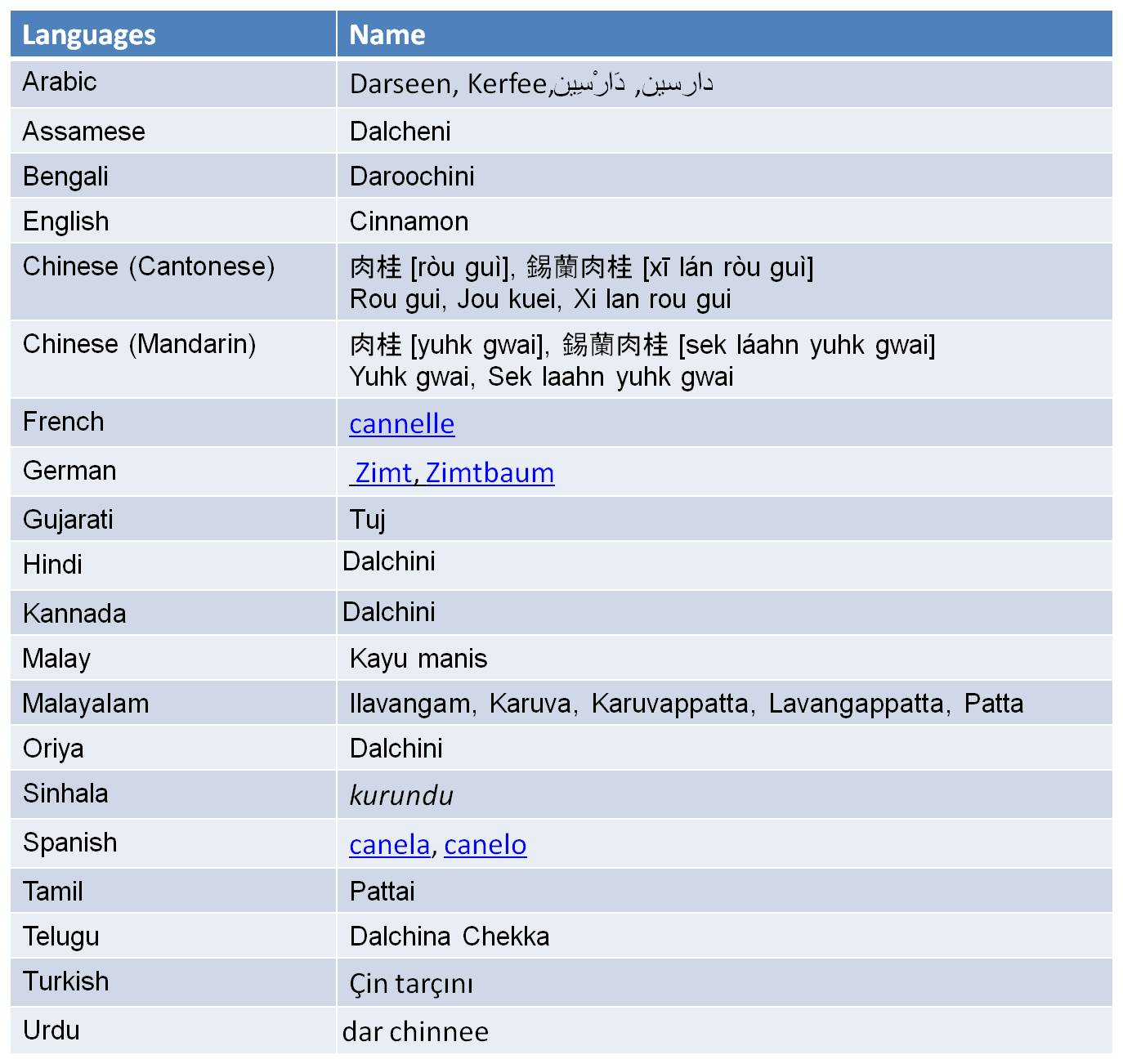 93 GUJARATI NAME OF BABY BOY WITH MEANING, OF WITH BOY NAME
