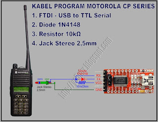 YC5NBX | Simple Homebrew HAM Radio