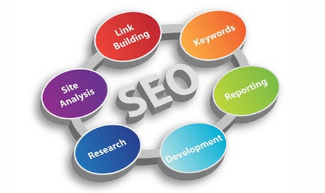 Why SEO Copywriters shall know about the SEO process?