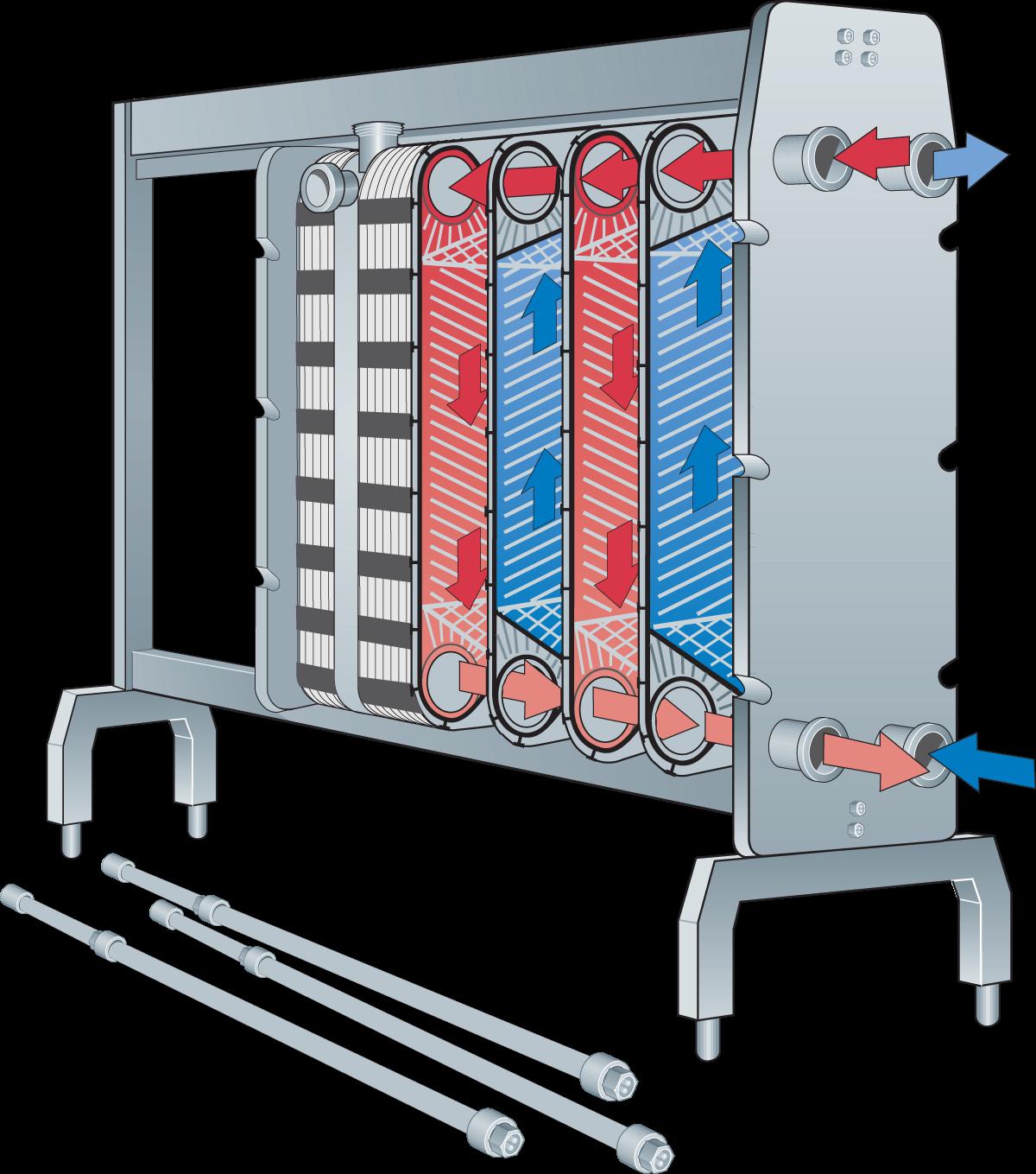 Applications of Plate Heat Exchangers in Beverage Industry
