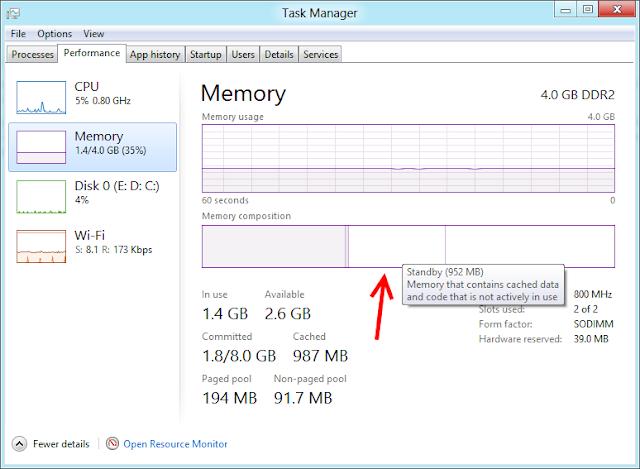 Dan Dar3: RAMMap – Freeing up memory