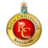 IPL T20 Royal Challengers Bangalore Team Squad 2016 RCB Player List