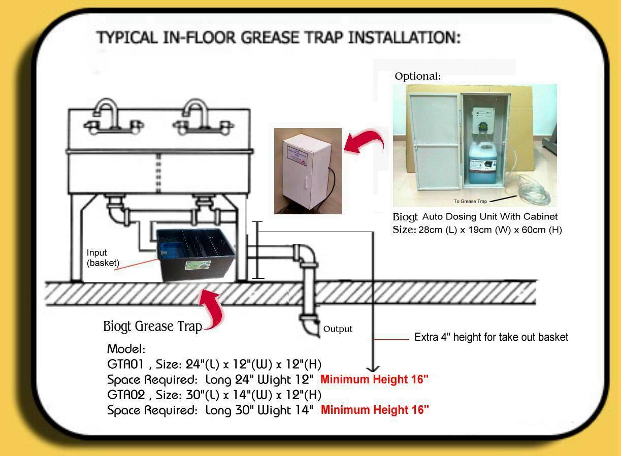 Perangkap Ini Diletn Di Bawah Sinki Dapur Biasanya Moden Mempunyai Kabinet Jadi Dalam