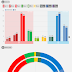 NORWAY <br/>Ipsos poll for Dagbladet, February 2018