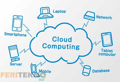 pengertian cloud computing lengkap