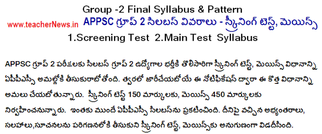 AP Group 2 Syllabus