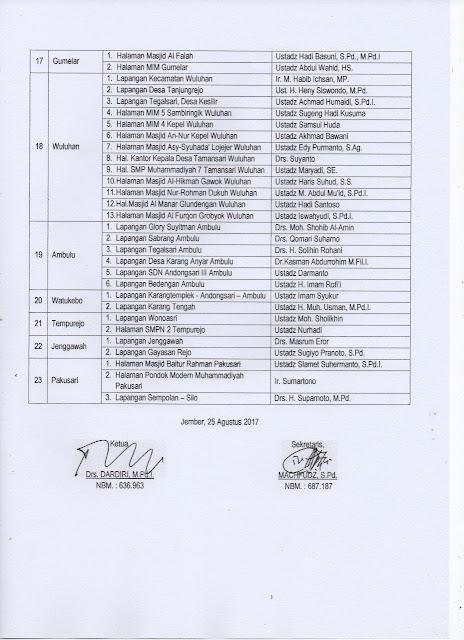 Daftar Tempat Sholat, Imam dan Khotib Idul Adha 1438H hal-2