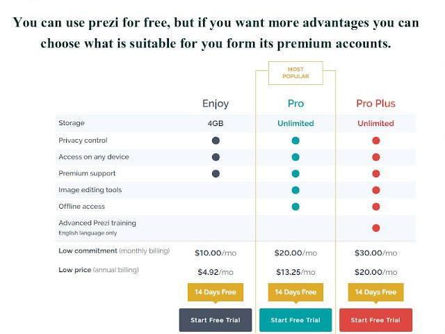 prezi pricing