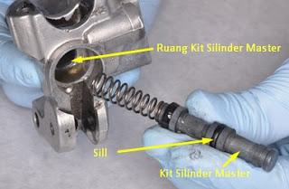 Master Silinder (Silinder Master)