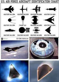 Sistema di propulsione utilizzato da alcuni prototipi di UFO terrestri (Documento)