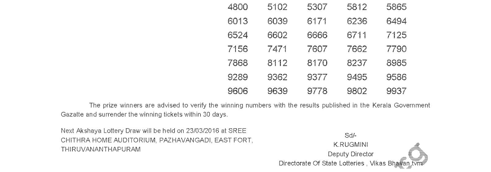 AKSHAYA Lottery AK 233 Result 16-3-2016