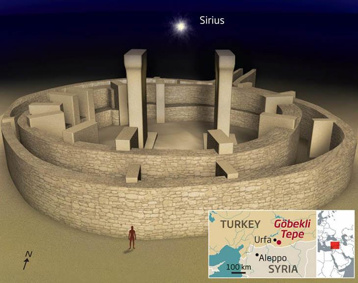 Göbeklitepe,A, Açıklanamayanlar, Göbeklitepe'nin gizemi,Urfa Göbeklitepe,Göbeklitepe'de Sirius yıldızına mı tapılıyordu?,Sirius yıldızı ve Göbeklitepe,Göbeklitepe hakkında merak edilenler,Türkiye'nin gizemli bölgeleri
