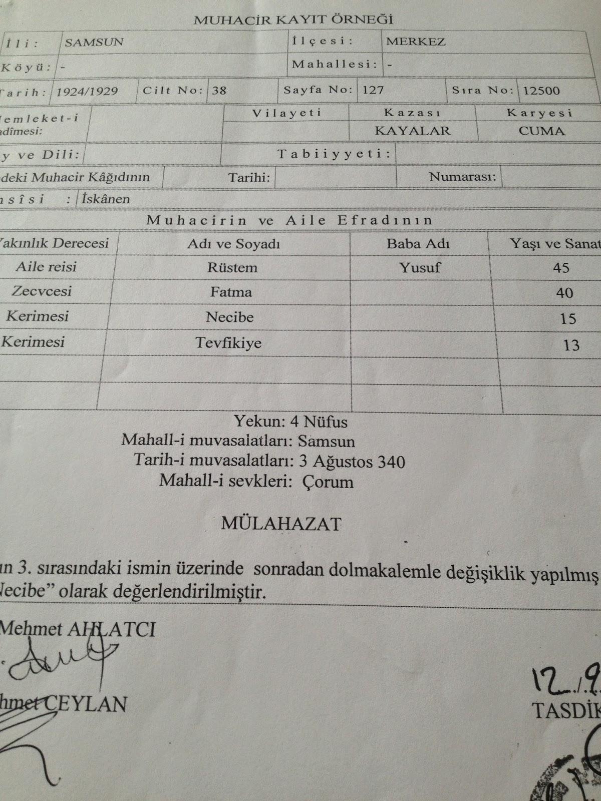 Ermeni Lavaş için reçete