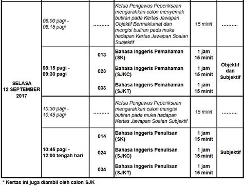 Jadual peperiksaan UPSR