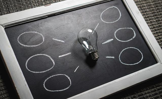 Aprende a escribir más rápido y mejor con los mapas mentales