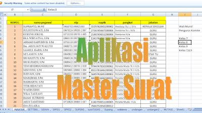 Galeri Guru : Aplikasi Microsoft Excel Untuk Membuat Segala Jenis Surat : Referensi Oprator Sekolah Dasar