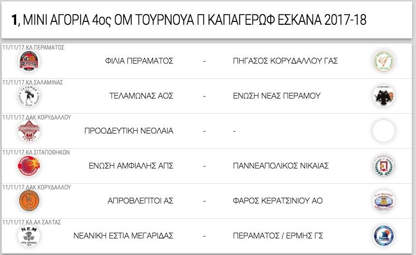 ΜΙΝΙ ΑΓΟΡΙΑ 4ος ΟΜ ΤΟΥΡΝΟΥΑ «Π ΚΑΠΑΓΕΡΩΦ» ΕΣΚΑΝΑ 2017-18 | Το πρόγραμμα αγώνων μετά την κλήρωση