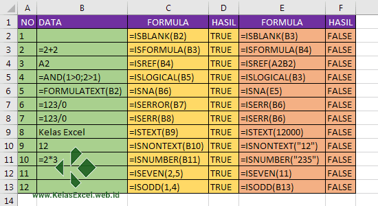 Contoh 12 Fungsi IS Microsoft Excel