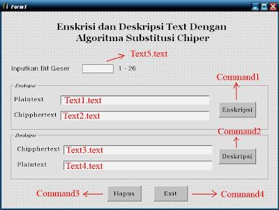 Membuat Aplikasi Enskripsi dan Deskripsi Menggunakan Algoritma Chiper Substitusi Dengan Visual Basic 6.0