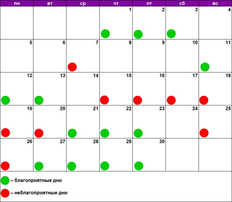 Лунный календарь стрижки ноябрь 2018
