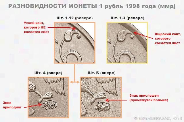 Разновидности рубля 1998 года (ммд)