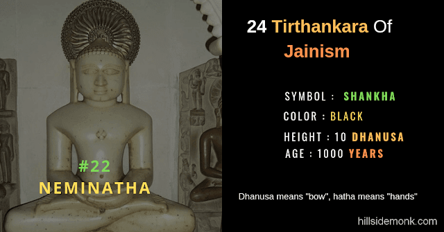 24 Jain Tirthankar Photos Names and Symbols Neminatha