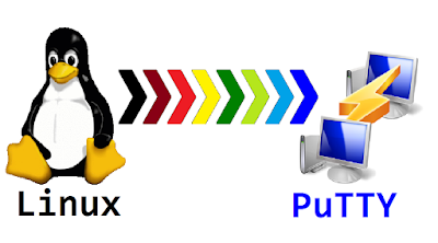 Linux&putty