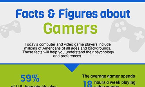 facts and figures about gamers - infographic