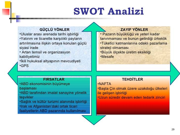 swot analysis of axe Swot analysis of axe this is a research report on swot analysis of axe uploaded by sayed arif in category: all documents » marketing » marketing management section of our research repository 611 views, 0 comments, last update: dec 3, 2013.