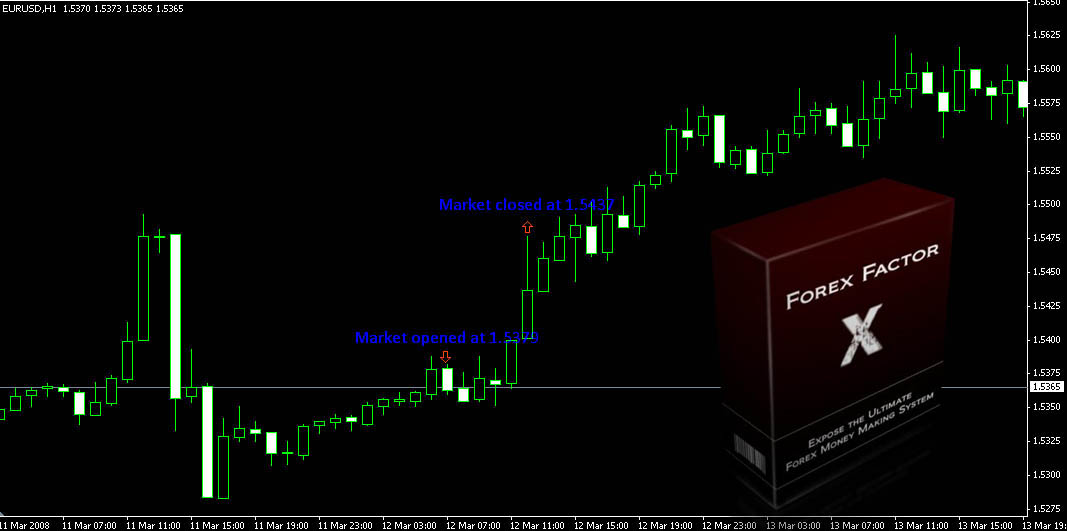 Marketiva forex trading