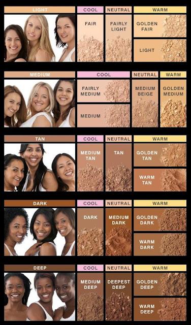 Cara Memilih Foundation Sesuai dengan Warna Kulit