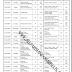 BISE Swat Board Matric Date Sheet 2019