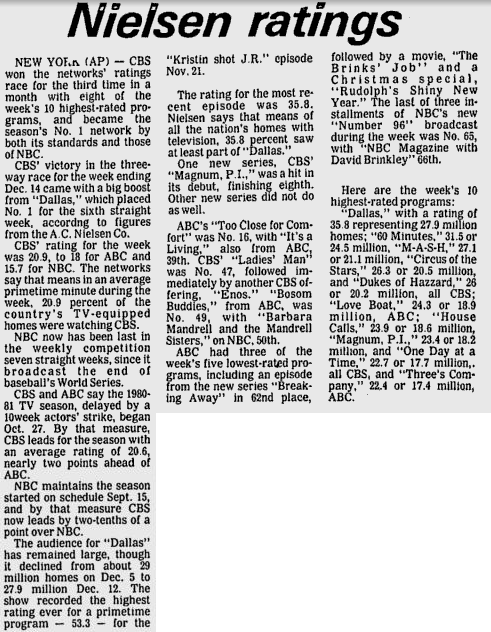 Ratings Ryan: Fall 1980
