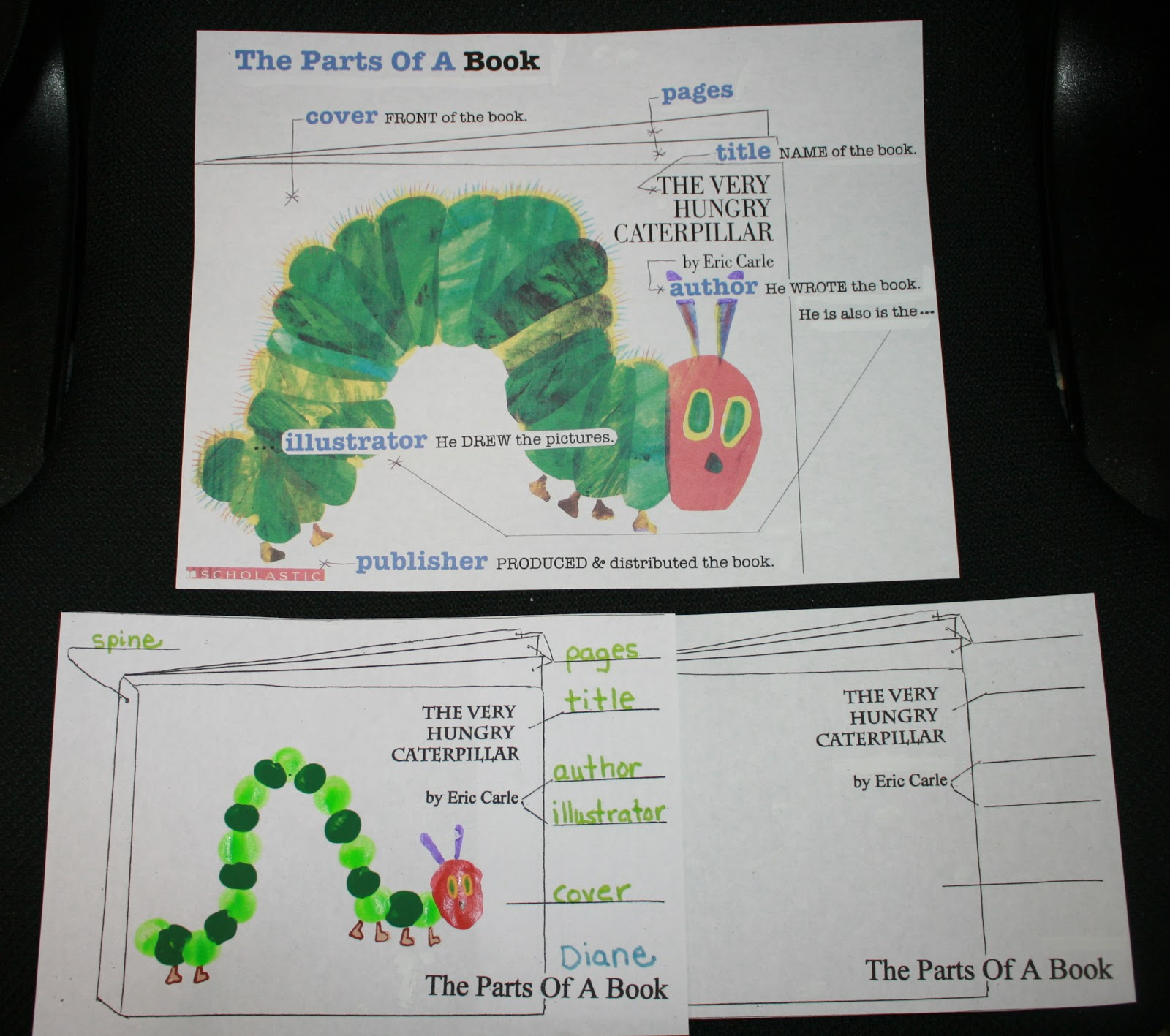 Parts Of A Book Anchor Chart Amp Activity