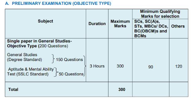 TNPSC Group 1 SCHEME FOR PRELIMINARY EXAMINATION