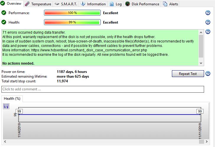Status HDD