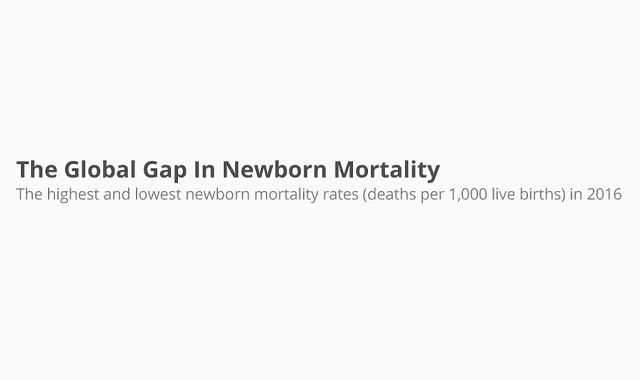 The Global Gap In Newborn Mortality