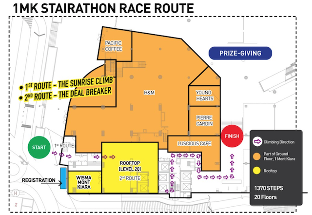 The race route