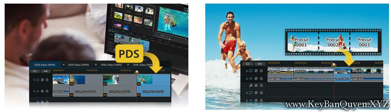 CyberLink PhotoDirector Ultra 10.0.2022.0 Full Key, Phần mềm chỉnh sửa ảnh hỗ trợ AI