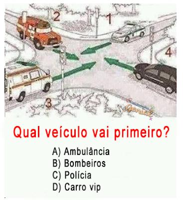Quem tem a preferência? Ambulância, bombeiros, polícia ou carro vip