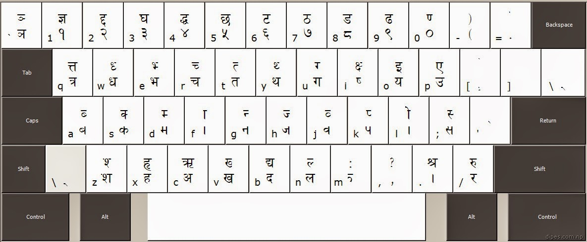 Fontasy Himali TT Font Keyboard Layout