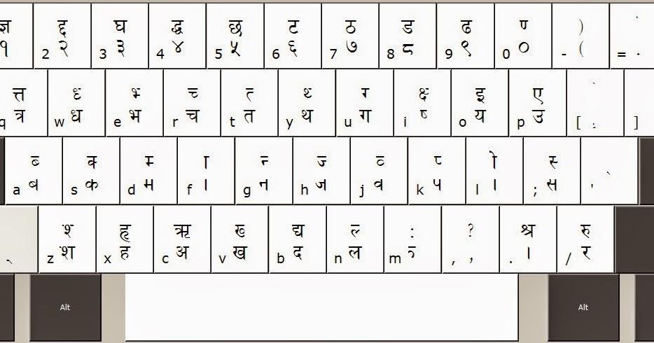 Nepali Fonts Keyboard Layout Shared