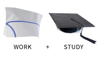 Fast Food Hat and Graduation Cap